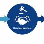 used car auction